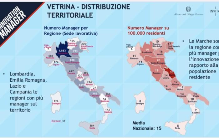 Albo Innovation Manager Mise Web Strategia Gianfelici